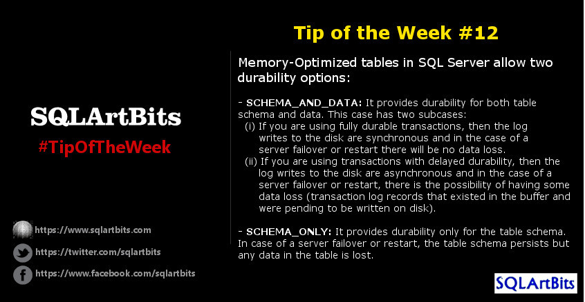 Weekly SQL Server Tip 12 by SQLArtBits